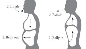 diaphragmatic breathing running
