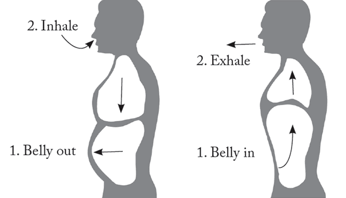 diaphragmatic breathing running